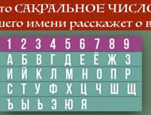 Священное число вашего имени
